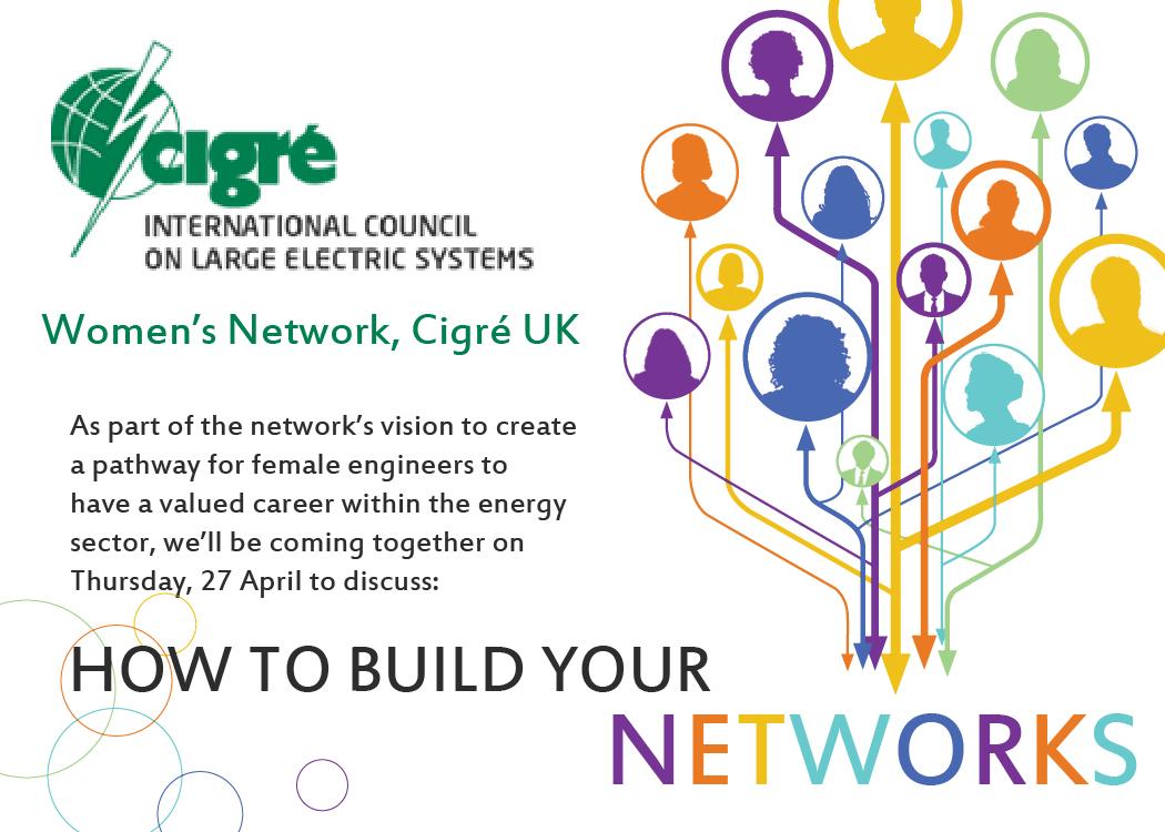 CIGRE_Networks posting