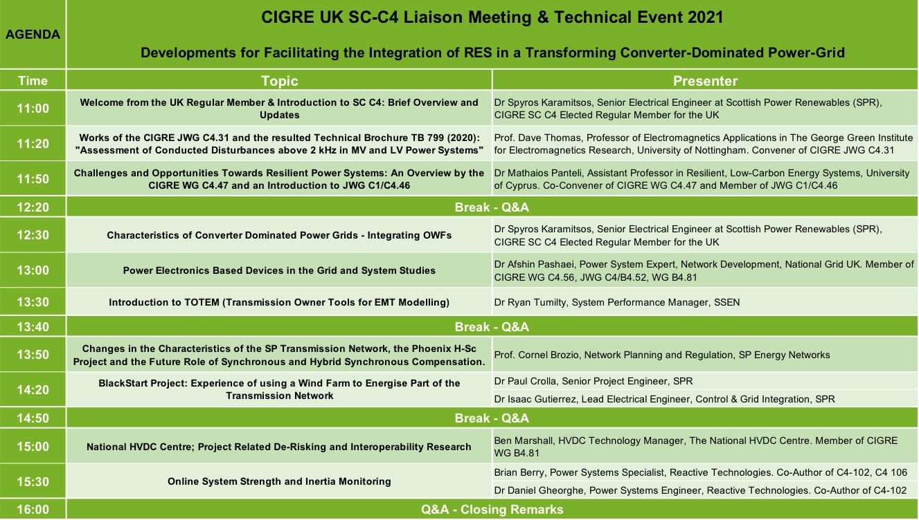 C4 Liaison Meeting Agenda